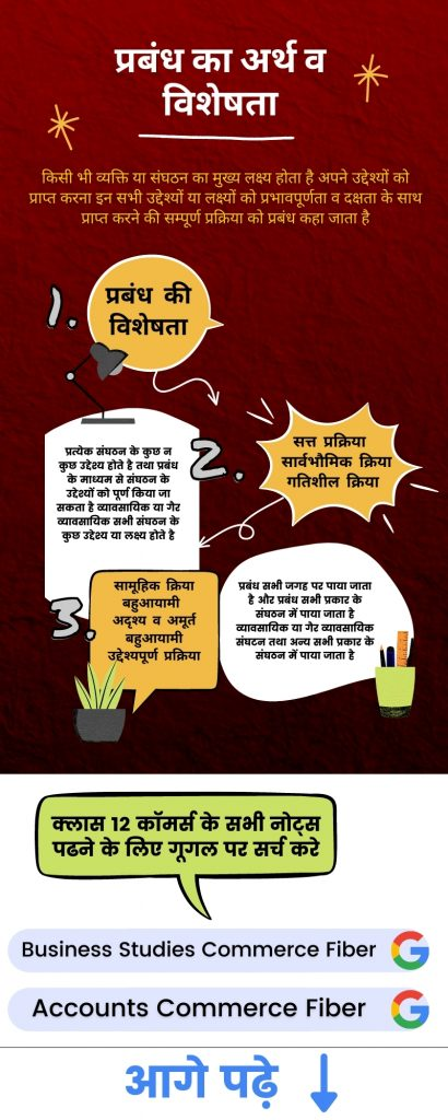 infographic of class 12 business studies notes